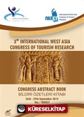 3rd International West Asia Congress Of Tourism Research
